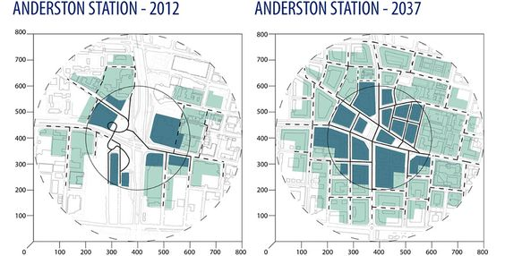 Jacob Dibble - Ped-shed analyses demonstrate the walkability of an area in relation to the 'five-minute' rule.