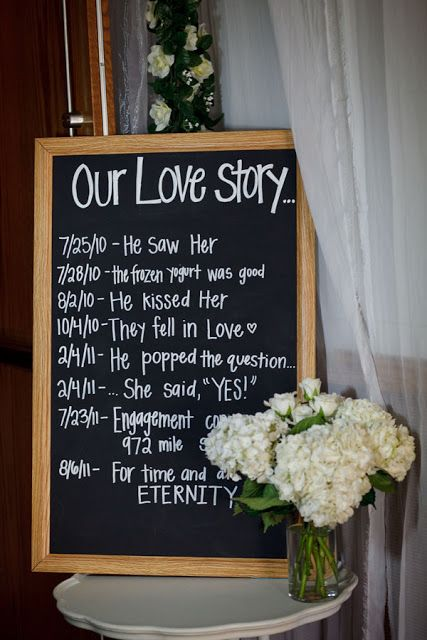 Wedding Chalkboards - great way to have the proposal story covered ^_^