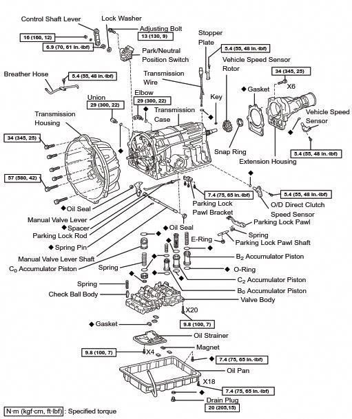 Pin By Jennifer Mieczkowski On Trans Transmission Repair Repair Manuals 4l60e Transmission Rebuild