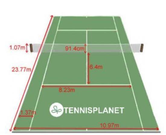 Tennis Court Size Canchas De Tenis Canchas Deportes Tenis