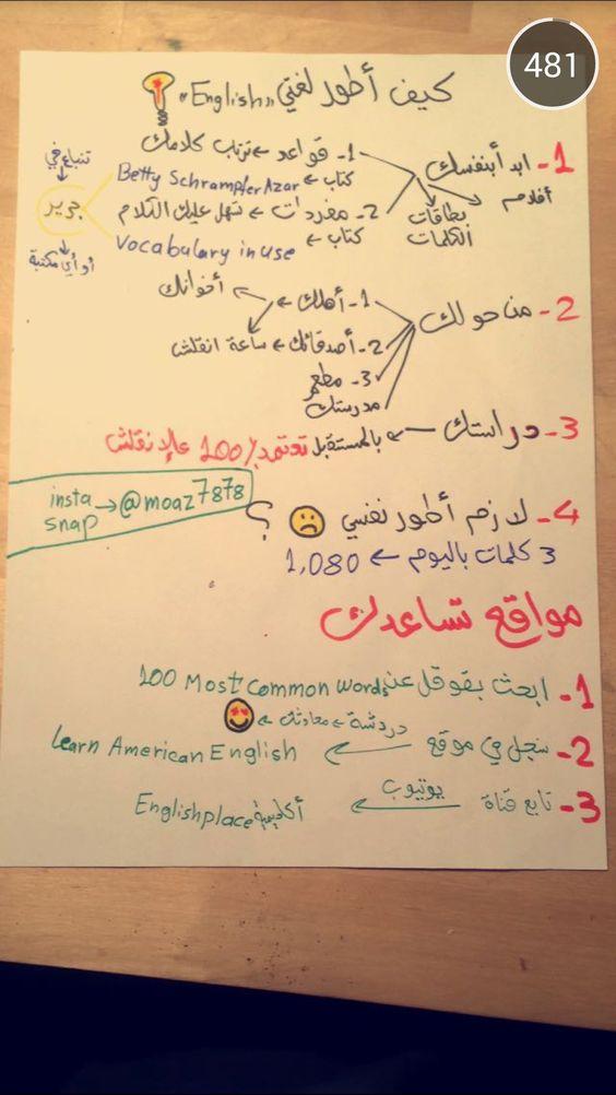 Pin By Roro Alhazza On تحفيز للدراسة وجداول مهام English Language Learning Grammar English Language Learning English Language Teaching