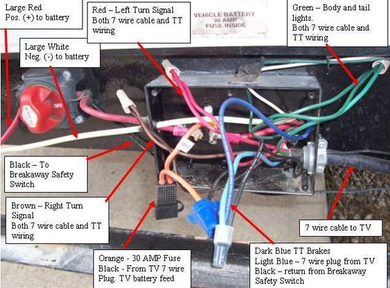Battery Area 12 Volt Junction Box Wiring Sunline Coach Owner S Club Junction Boxes Electricity Wire