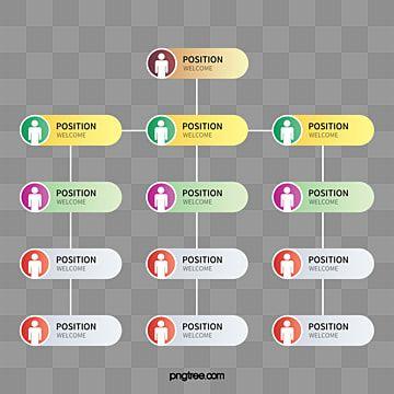 الخريطة التنظيمية القالب الهيكل التنظيمي الرسم البياني البيانات Png وملف Psd للتحميل مجانا In 2021 Logo Design Free Templates Logo Design Free Brain Vector