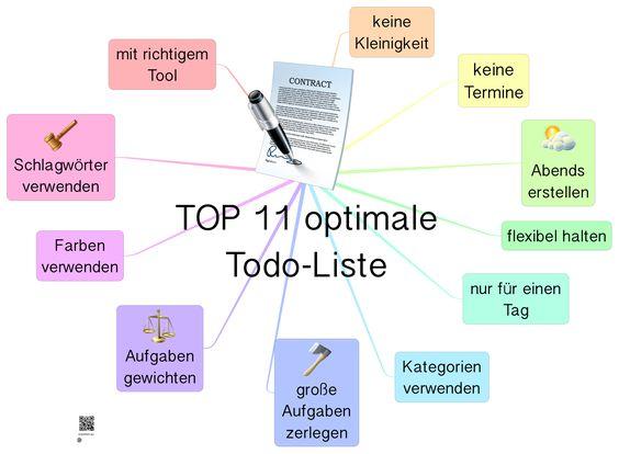 TOP 11 – optimale Todo-Listen