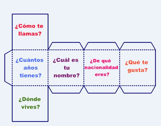 Hier j'ai eu un cours exceptionnel avec mes élèves d'Initiation en 5ème. On avait terminé ce qui était prévu et je me suis dis, tiens ça serait bien de réviser la présentation en espagnol. J'ai demandé aux élèves de dessiner le patron d'un cube sur une...