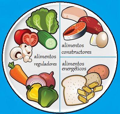 Lista de comidas saludables para niños