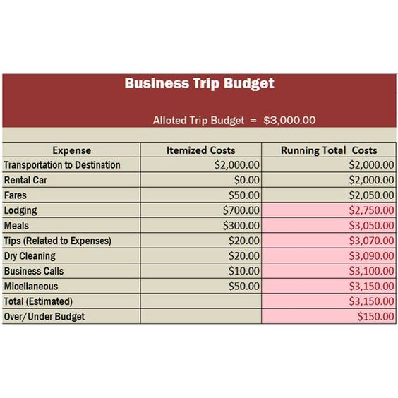 Calculating Deductions for Business Interest Expense