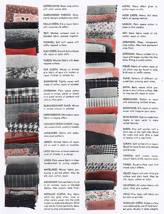 List Of Different Types Of Knitting Stitches : Stitches, Types of and Fabrics on Pinterest