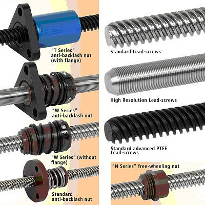 Lead Screw And Nut Assemblies Diys I Like Pinterest