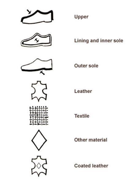 Shoe Uk Material Symbols