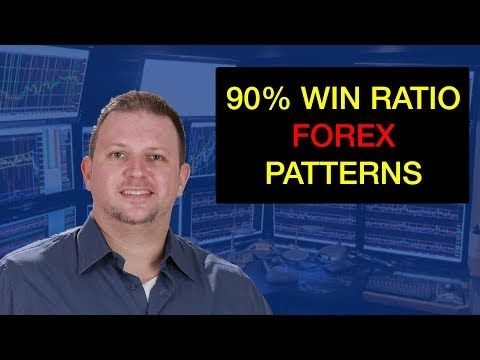 90 Win Ratio Forex Patterns Special Candlestick Patterns