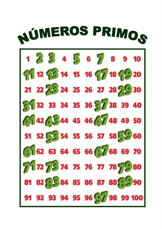 LEARNING IS FUN!: NÚMEROS PRIMOS #Matematicas1ESO #Recuerda