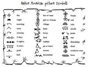 Native American Animal Symbol native american animal ...