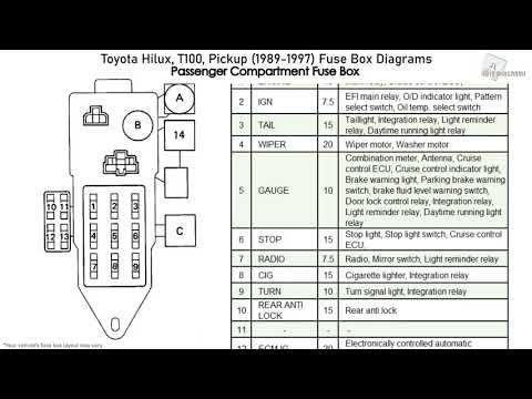 Epingle Par Sartika Sur Download Wiring Diagram En 2020 Toyota Hilux Toyota