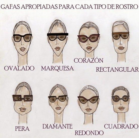 Gafas Segun Tipo De Rostro Lentes De Sol Gafas De Moda Lentes