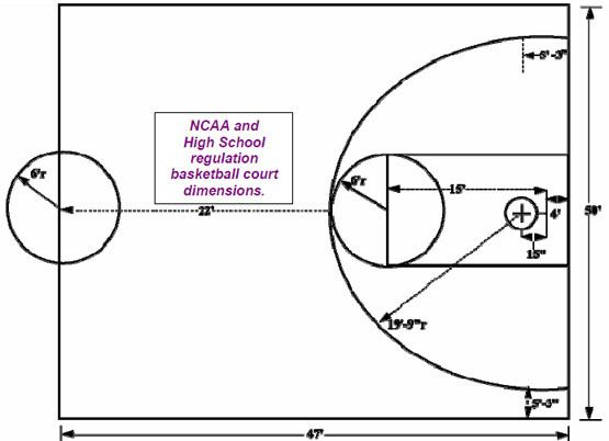 How to paint playgrounds and basketball court on pinterest for What are the dimensions of a basketball court