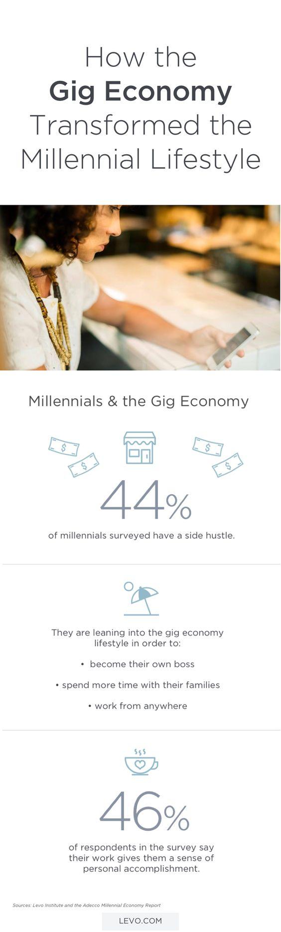 Millennials And The News  Millennial Marketing