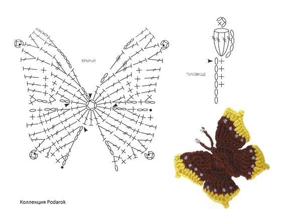 бабочка вязка крючком: 21 тыс изображений найдено в Яндекс.Картинках