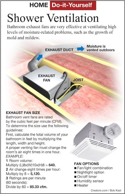 Home Diy Install A New Bathroom Vent Fan Light Projects In In 2020