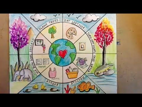 How To Make Earth Day Poster Or Drawing Earth Day Drawing