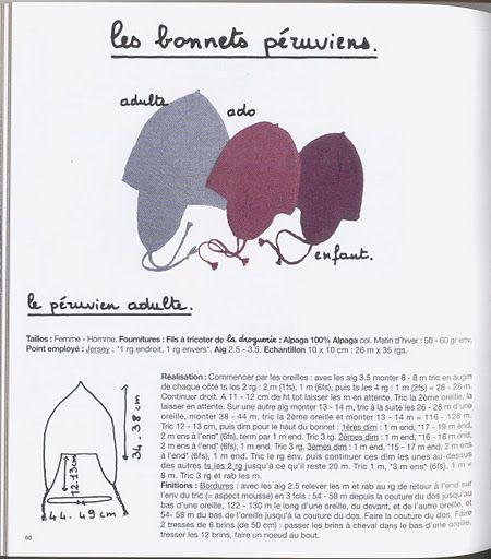 patron couture bonnet peruvien