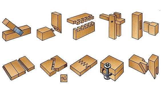 Pinterest le catalogue d 39 id es - Assemblage bois japonais ...