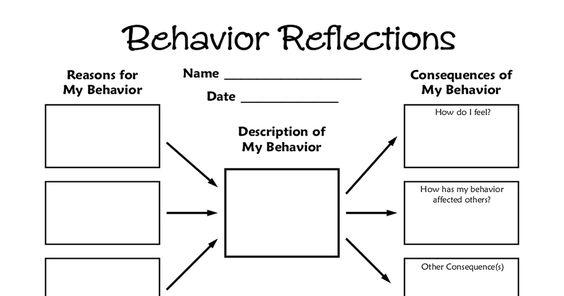 BehaviorReflections copy.pdf