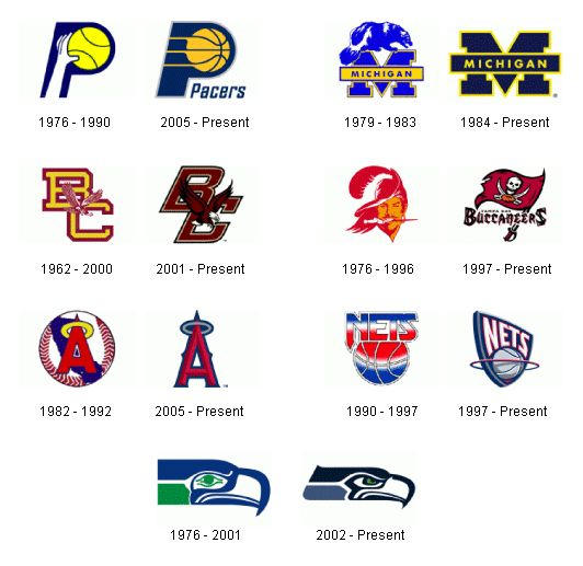 sports team logos   Sports Team Logos   Pinterest   Logos ...
