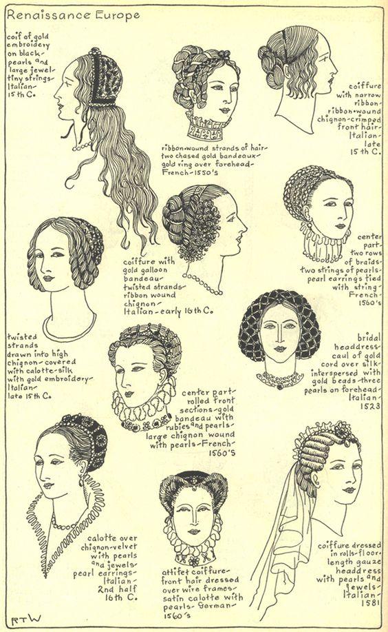 L'Oiseau Rouge: Renaissance Hairstyles  #historicalhair #SCA: