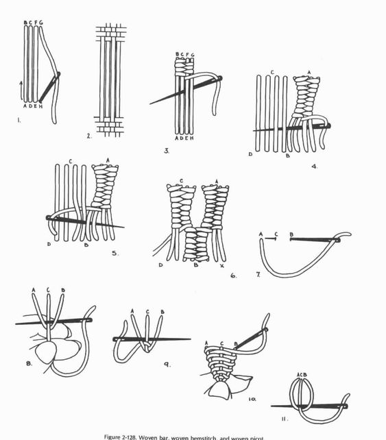 Pontos usados no hardanger(ponto cerzido) e outro se usa muito para fazer pétalas de flores - PS: Ponto que achei na net. Duvidas olhem o site. Tatting with Needle-Weaving Centers
