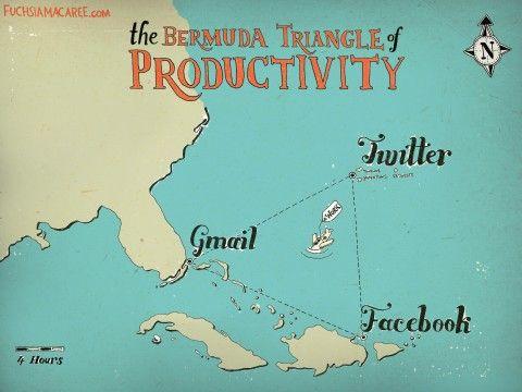 The Bermuda Triangle of Productivity -- LOL!