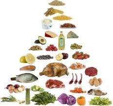 Snel gewicht verliezen: Snel afvallen zonder koolhydraten