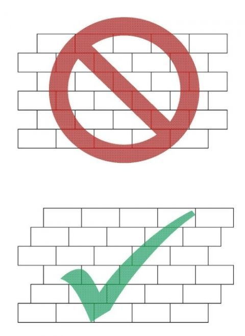 Subway Tile Design 7 creative subway tile backsplash ideas for your kitchen | subway