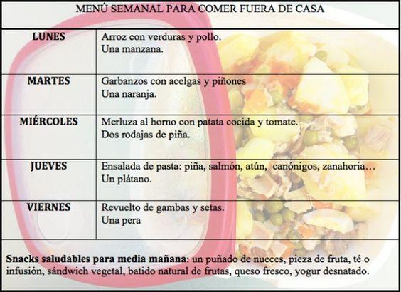 Menu semanal dieta y nutrici n pinterest - Ideas para una cena saludable ...