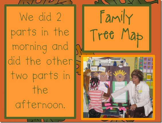 Kinder Gals family tree maps