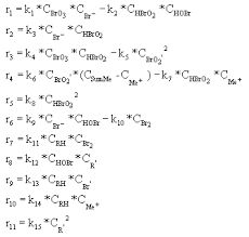 「Belousov-Zhabotinsky reaction」の画像検索結果