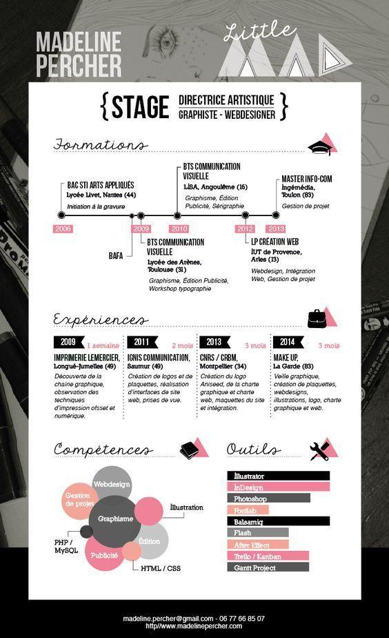 Graphic Resume Design Create Original Resume For Free At Www Kickresume Com Exemple De Cv Original Exemple Cv Cv Original