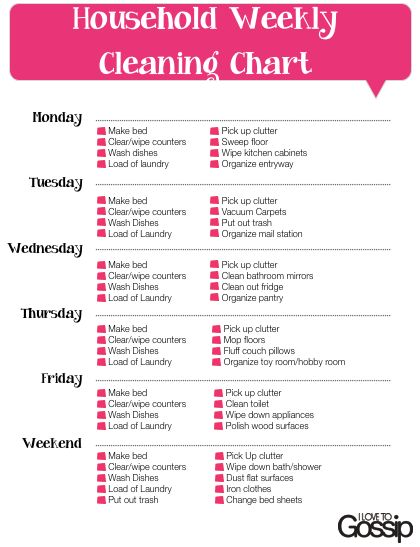Weekly Chore Chart! Frame it with a dry erase marker if you need ...
