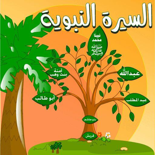 نتيجة بحث الصور عن سيرة الرسول للاطفال Islamic Kids Activities Letter A Crafts Islam For Kids