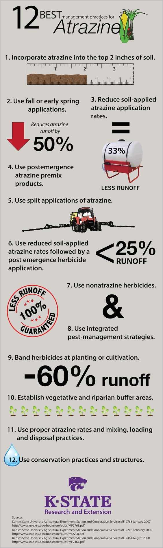 Prevent atrazine #herbicide runoff. #water #conservation #KState