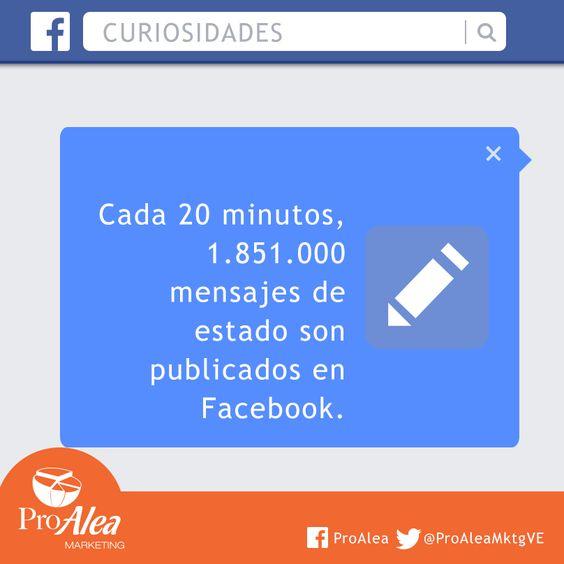 Sabias esto? #ProAlea #Marketing #SocialMedia #3.0 #Facebook