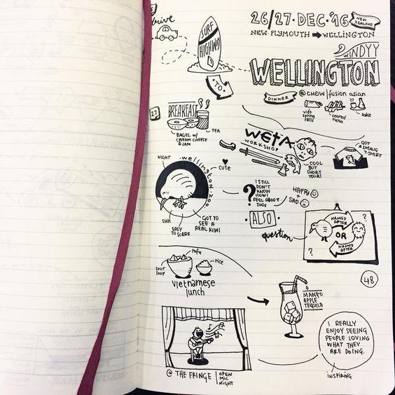VisualDiary///PAGE48-26•27/12/2016- New Plymouth ->Wellington,New Zealand// #sushibaristadiary * * * * #traveljournal #travel #newzealand #journal #travelgram #travelersnotebook #diary #draw #sketchbook #visualdiary