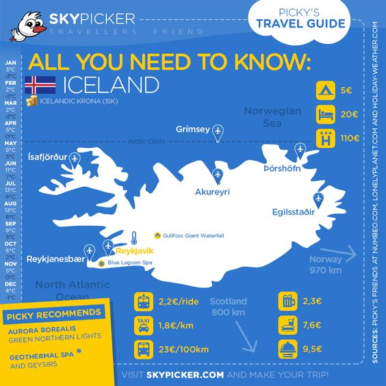 "One of our picture from ""All you need to know"" serie. Share it, like it, go there!  #Iceland #infographic #Reykjavik #Egilsstadir #Reykjanesbaer #Isafjordur #Isafjordur #Grimsey #Akureyri #Borshofn"