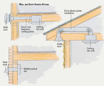 how to install a bathroom exhaust fan with light diy bathroom vent roof wall and soffit venting options 26495