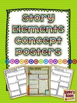 the elements of an excellent essay poster set This is a fantastic poster set that your students can use as a reference tool 5ws and h question words anchor chart who, what on the excellent short story.