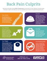 healthy living infographic - Google Search