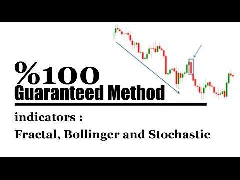 Strategy For Iq Option 100 Guaranteed Method Fractal Bollinger