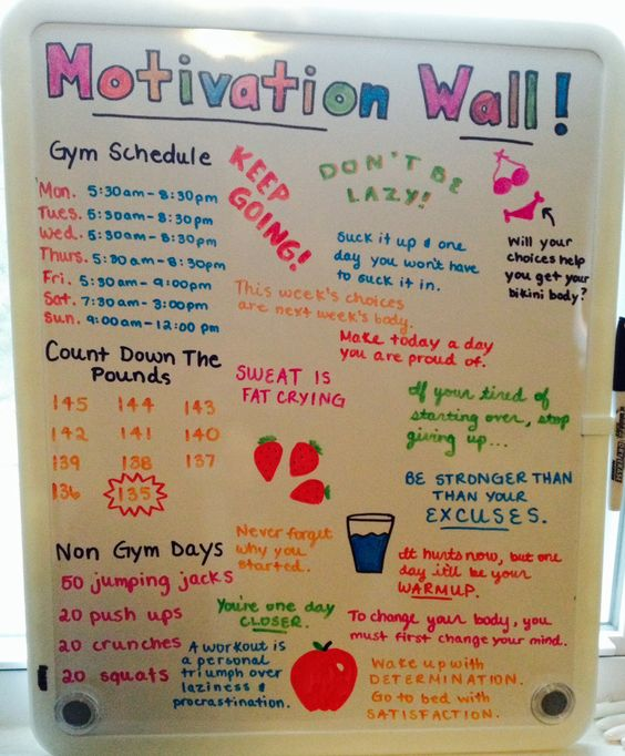 Motivation wall for bedroom