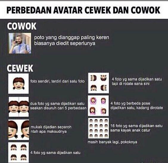 Perbedaan Avatar Cewek Dan Cowok