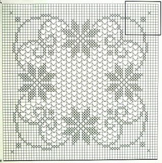 crochet em revista: Vamos nessa?